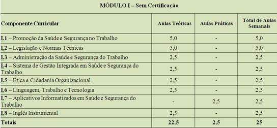 modulo-1
