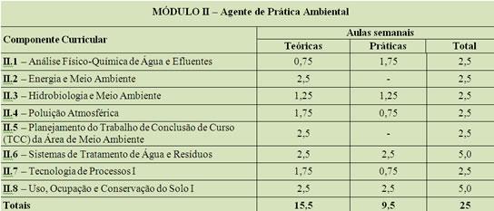 modulos-2